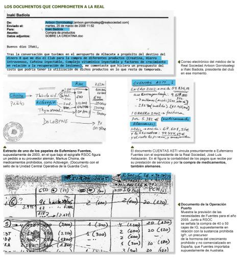 documentos EL PAIS