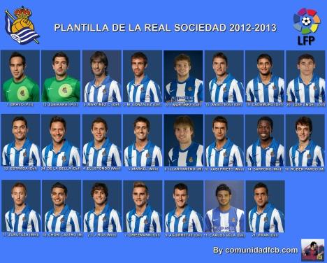PlantilladelaRealSociedad201213